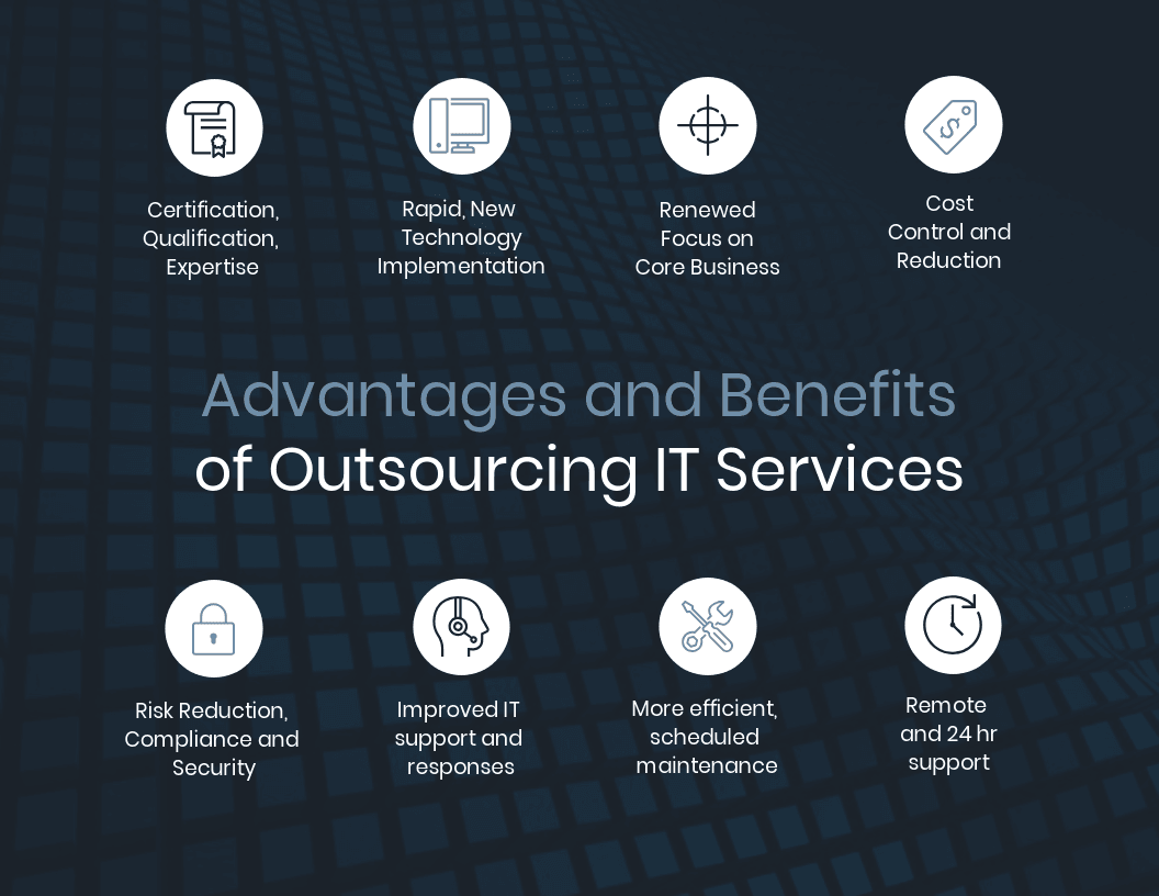 Technology Infographic Advantages Benefits Outsourcing IT