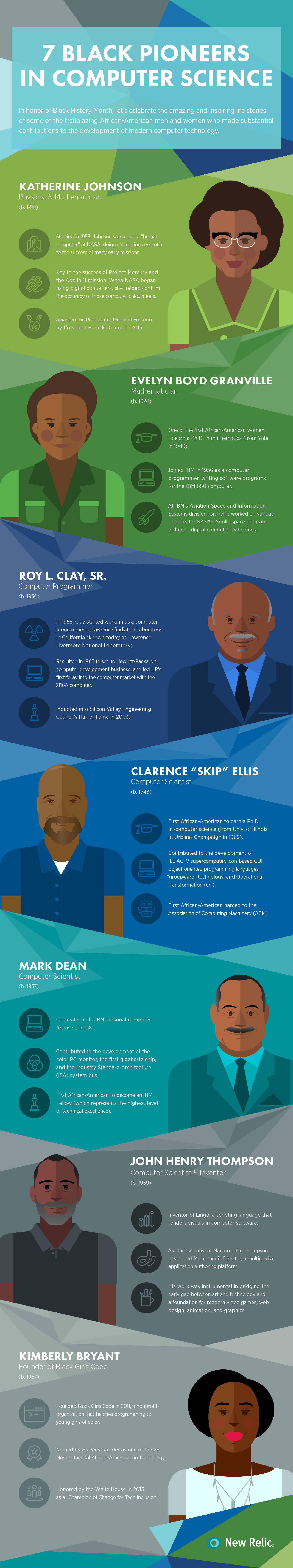 Technology Infographic Black Pioneers Computer Science
