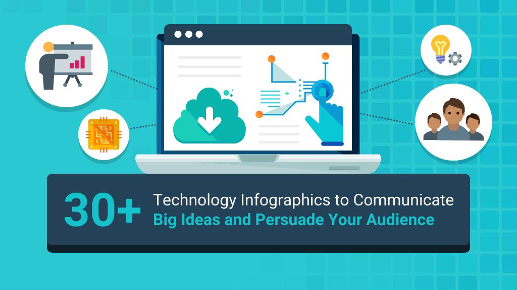 Technology Infographic Blog Header V2