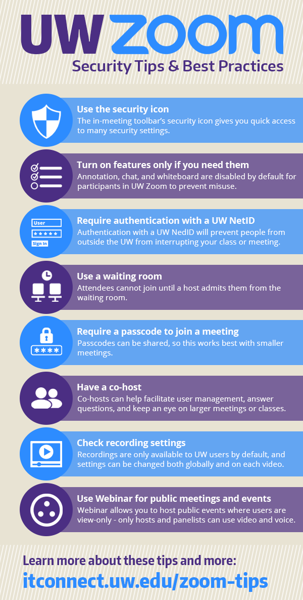 Technology Infographic Zoom Security Best Practices