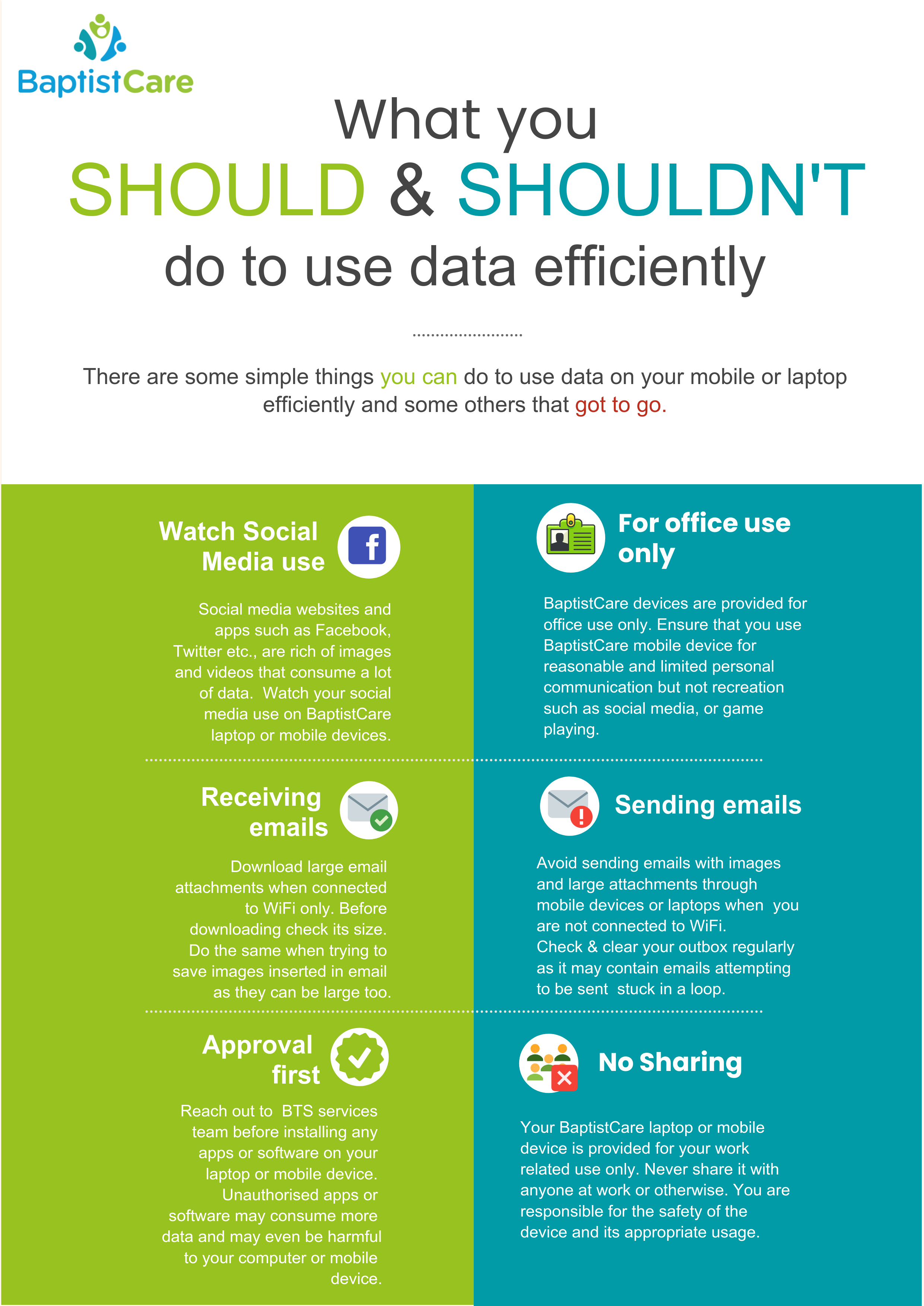 Using Data Efficiently BaptistCare infographic