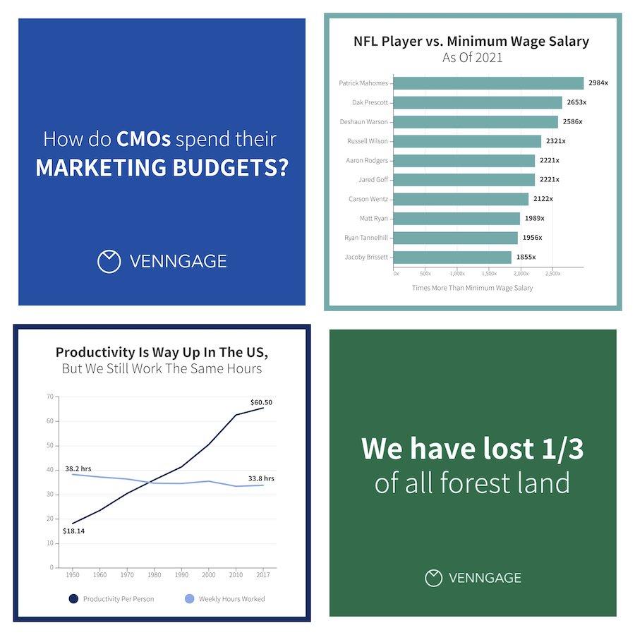 Venngage Data Stories