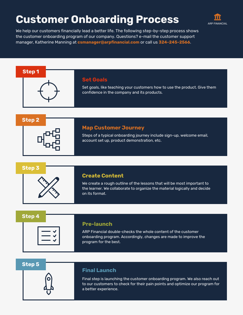 herramientas de colaboración para empresas 5