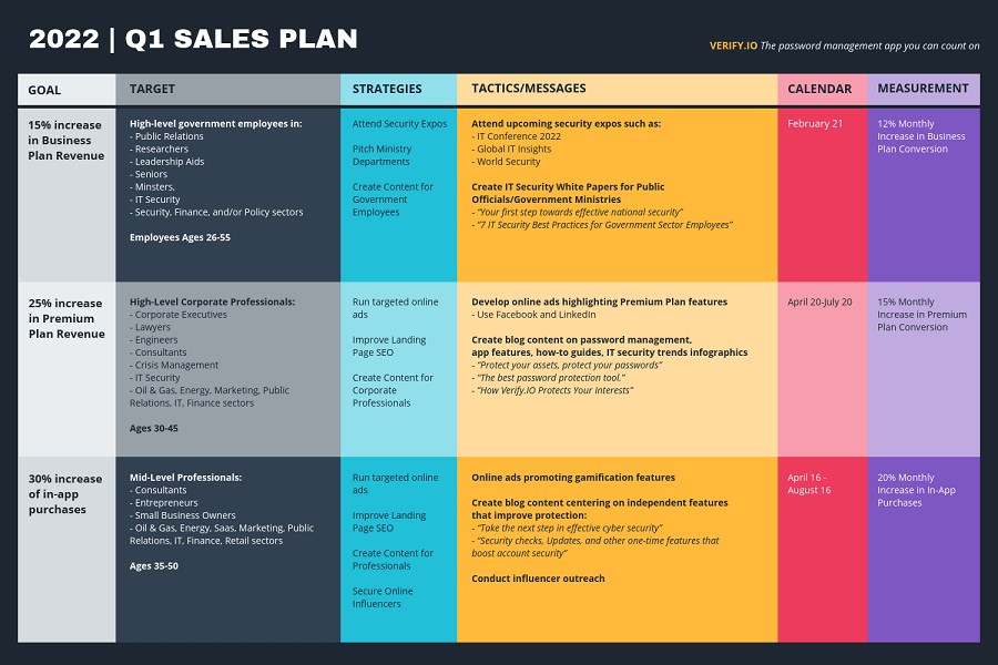Sales Plan Proposal Table Template_Venngage