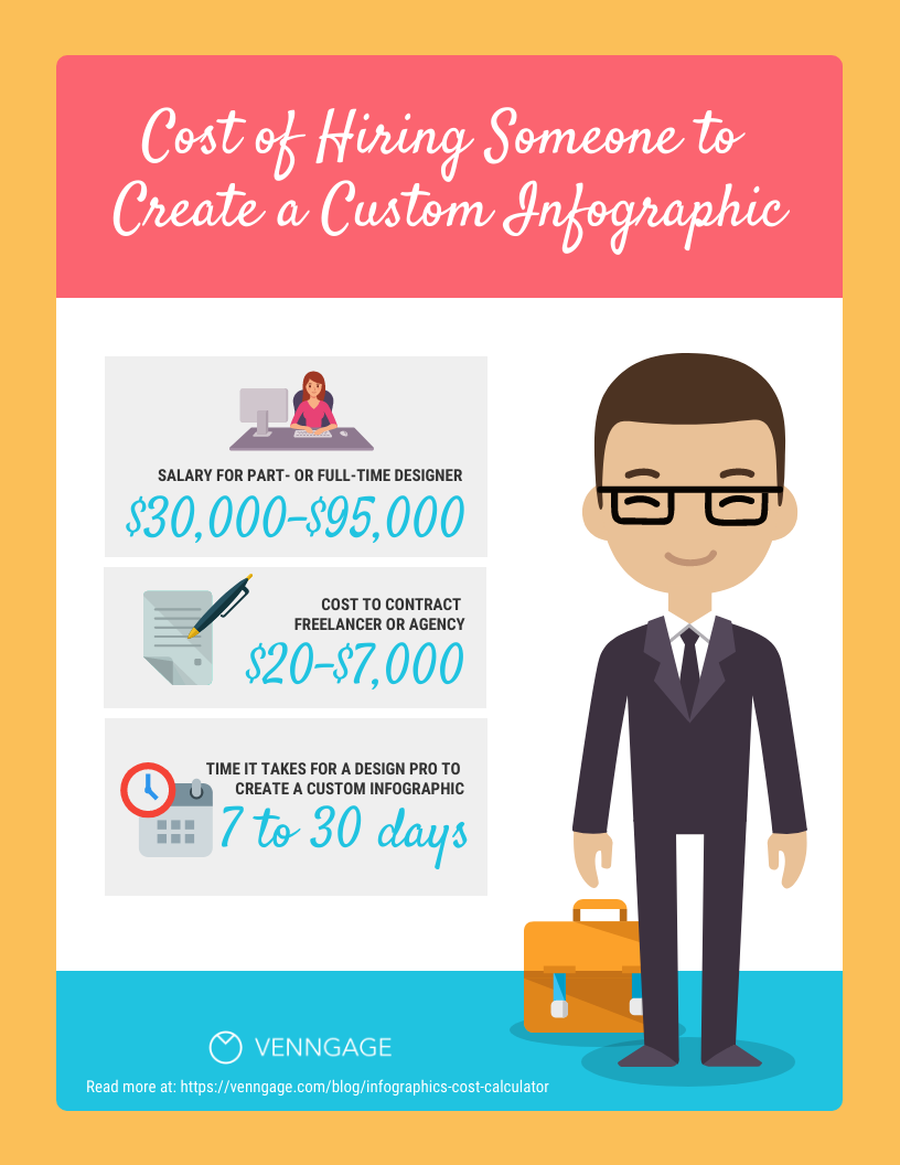 convince boss invest infographics