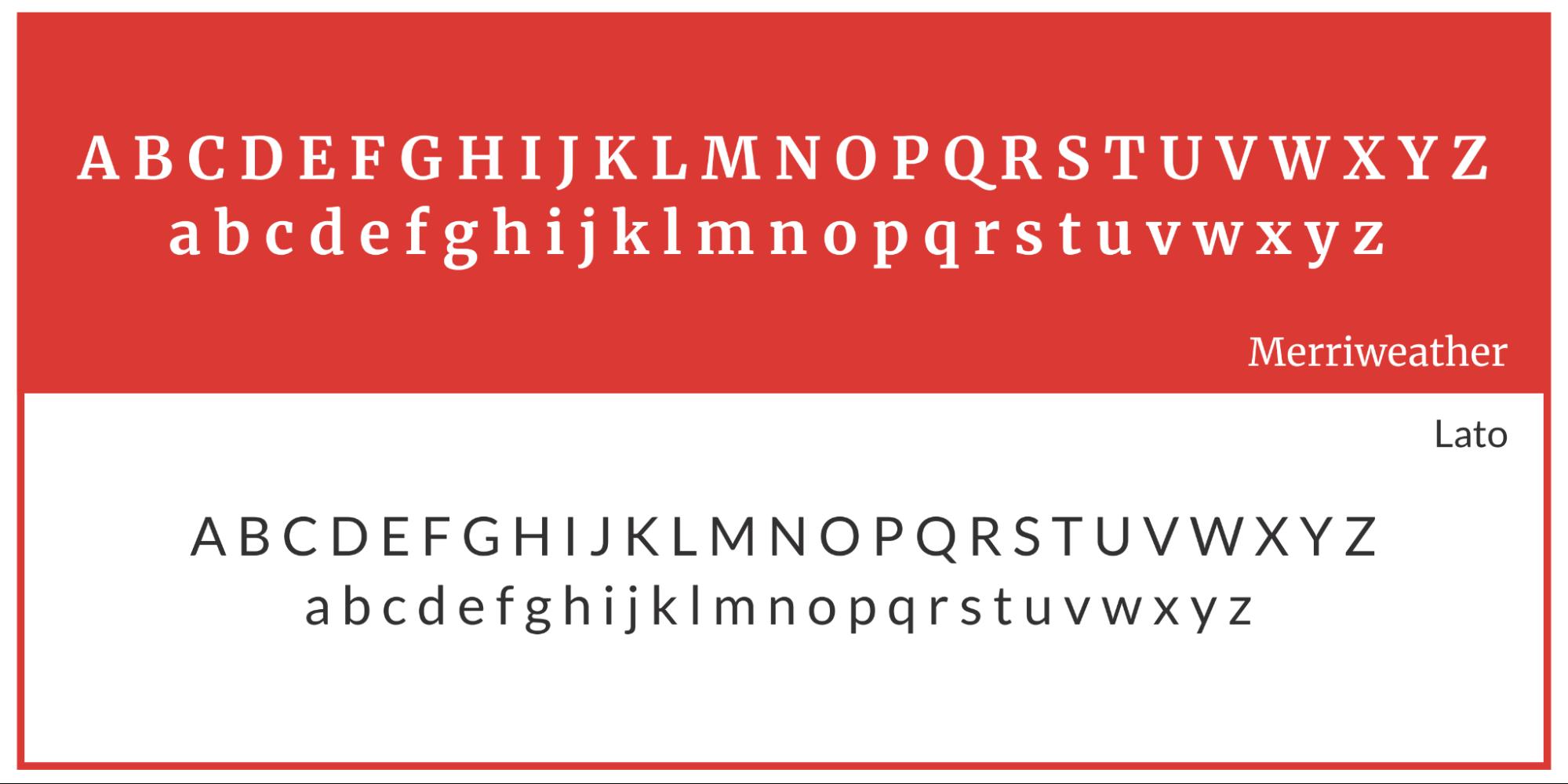 Best Google Fonts