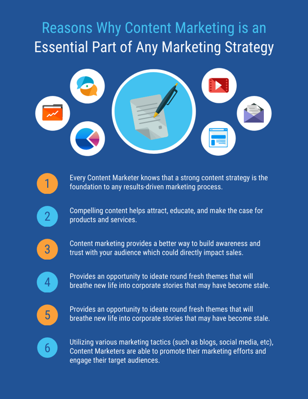 Reasons Why Content Marketing is Essential List Infographic Template