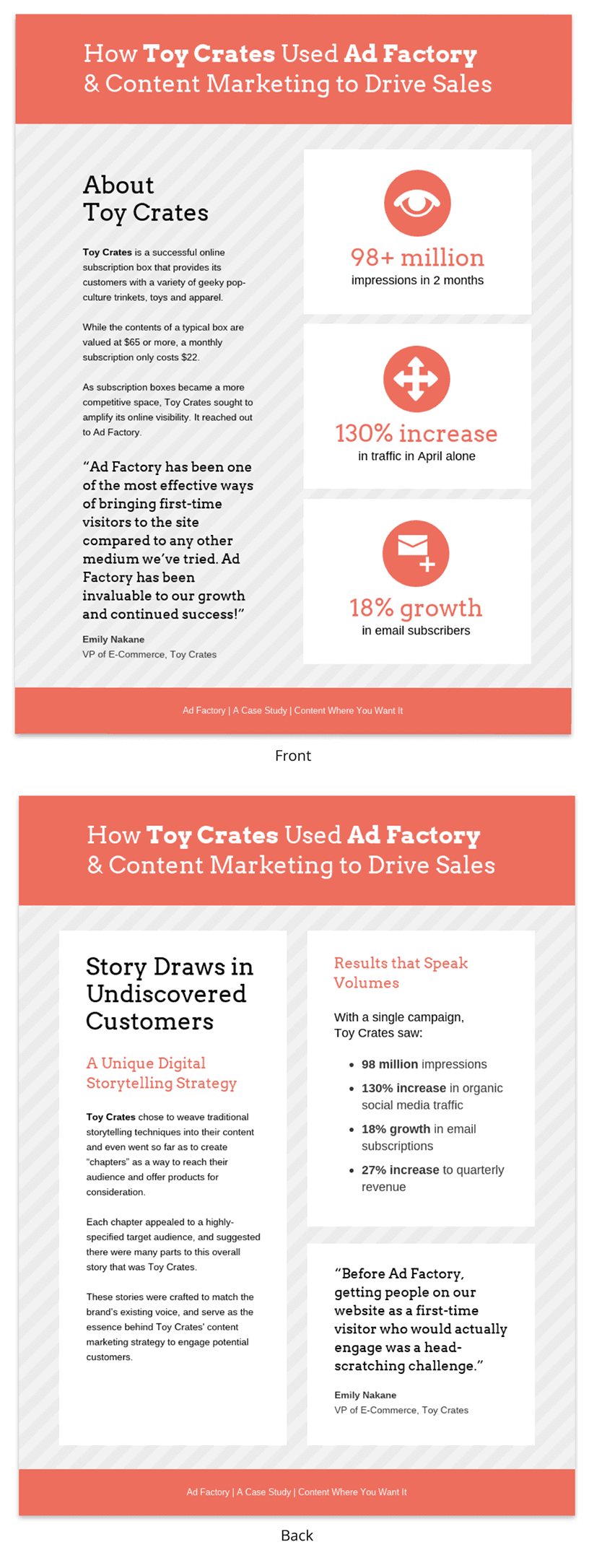 Coral Content Marketing Case Study Template