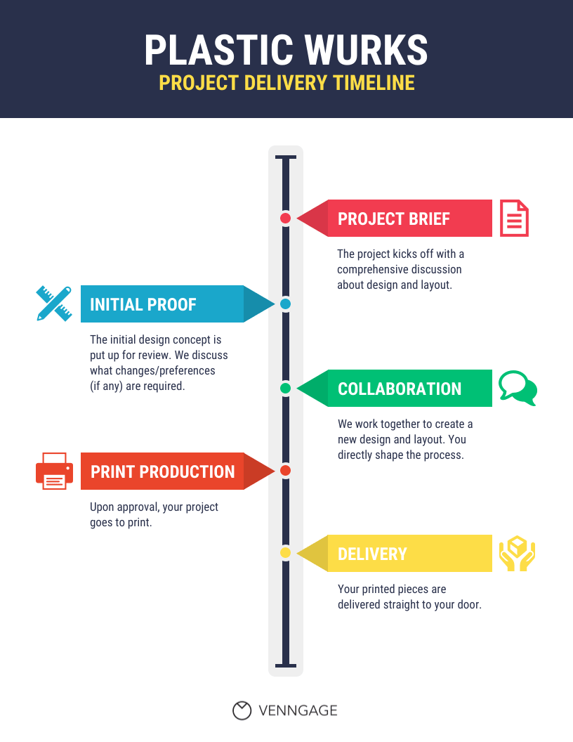 Simple Timeline Infographic