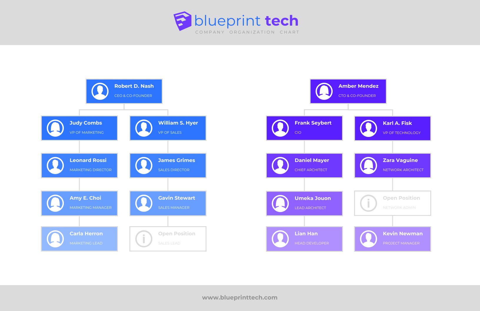 Tech Flow Chart Template