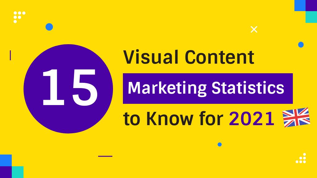 Visual Content Marketing Statistics UK