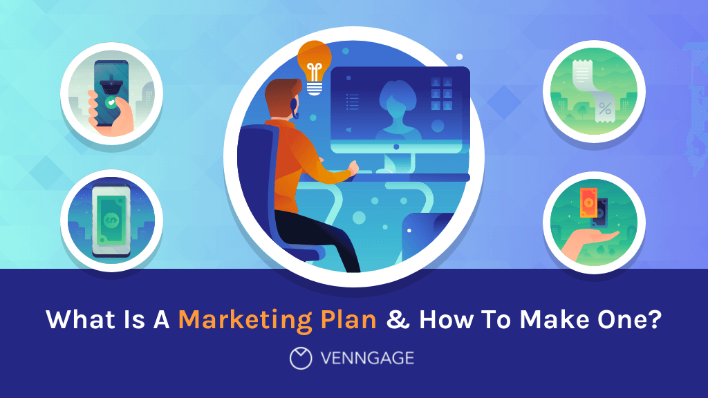 What is a Marketing Plan and How to Make One Blog Header