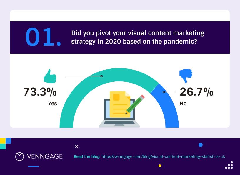visual-content-marketing-statistics-uk-1 (2)
