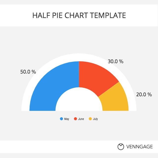 donut chart