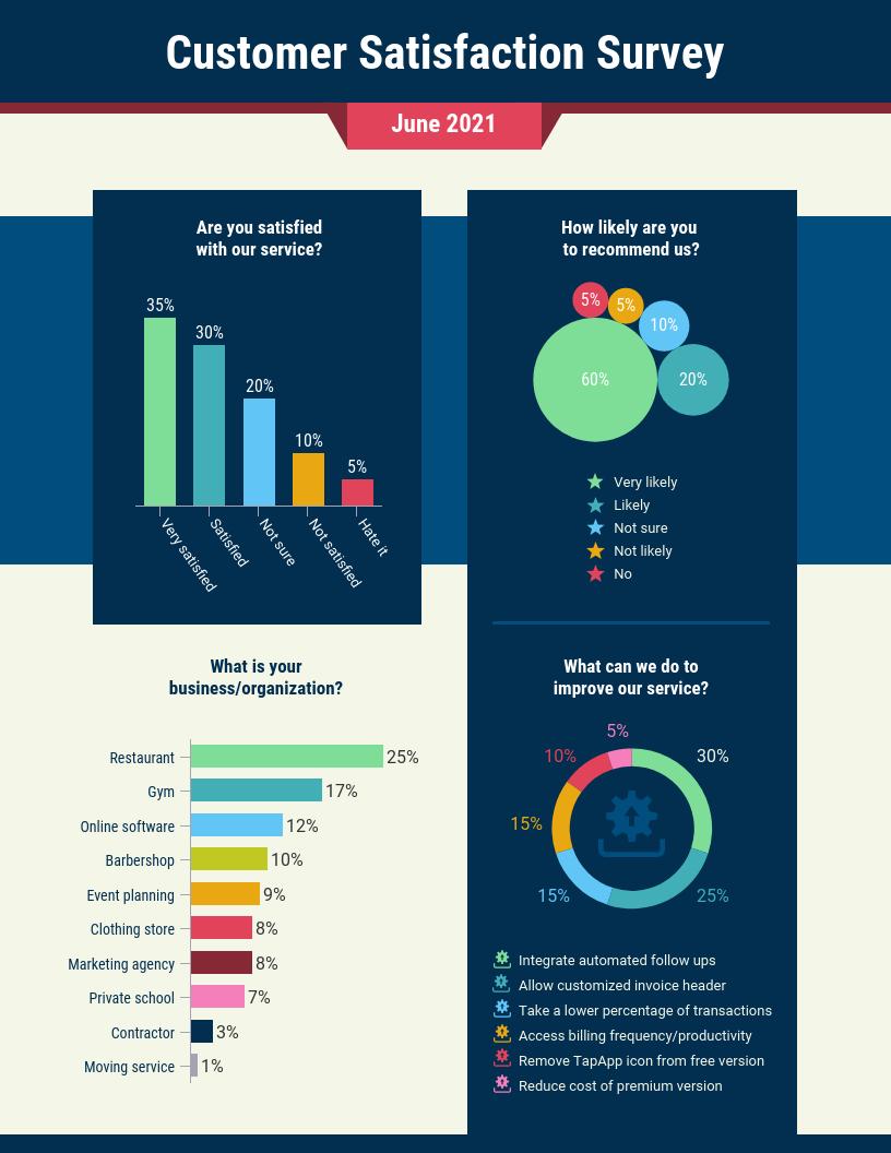 present company metrics