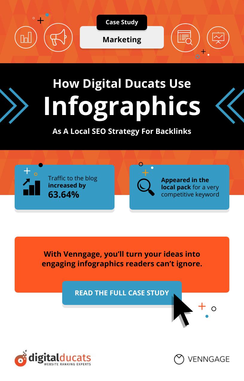 Digital Ducats Case Study Venngage