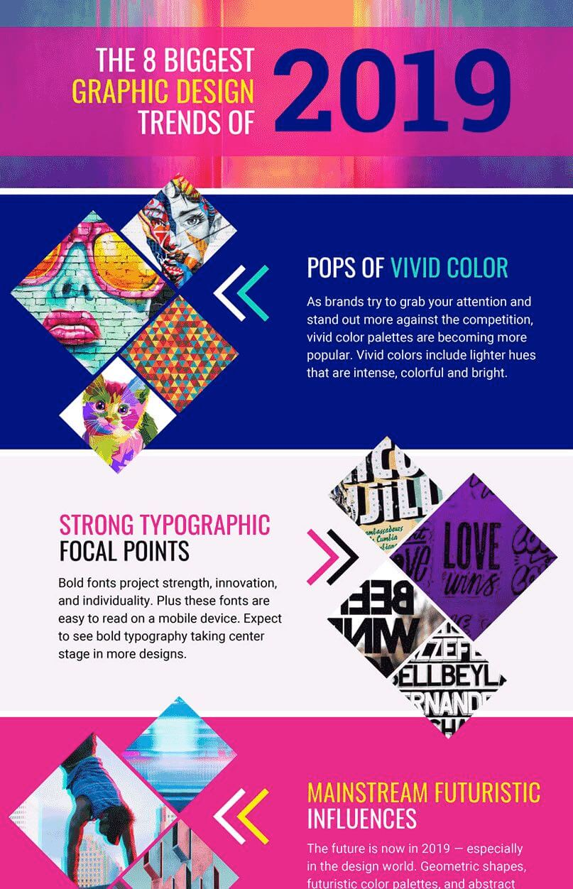 Graphic-Design-Trends-Infographic-Template-Infographic-Design