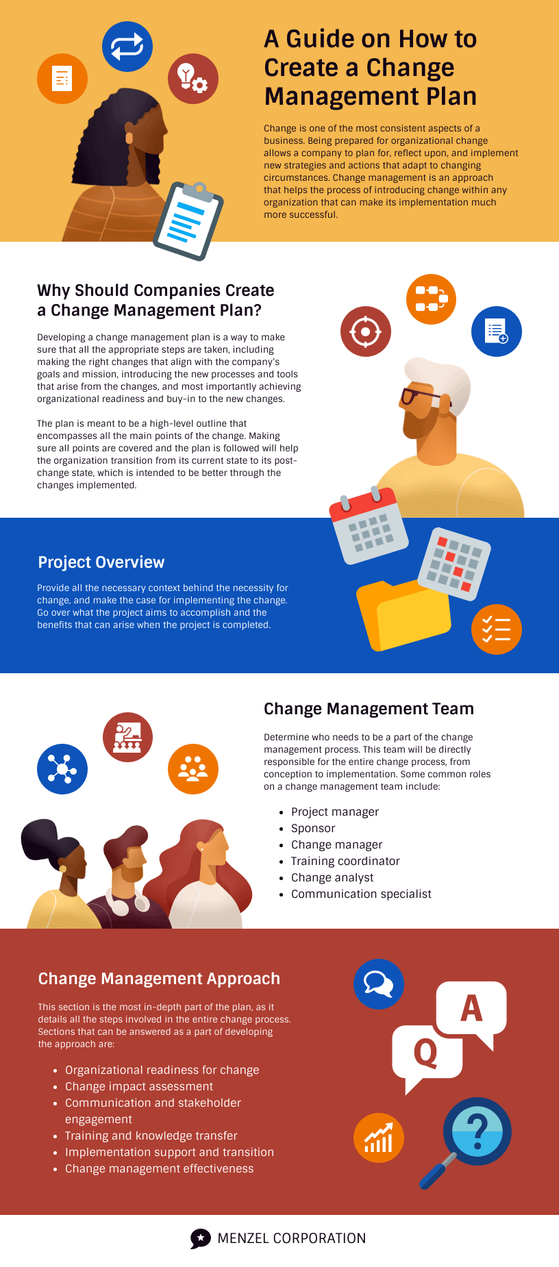 How To Create A Change Management Plan Infographic