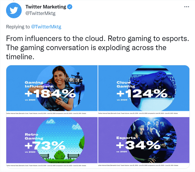 Twitter marketing 1