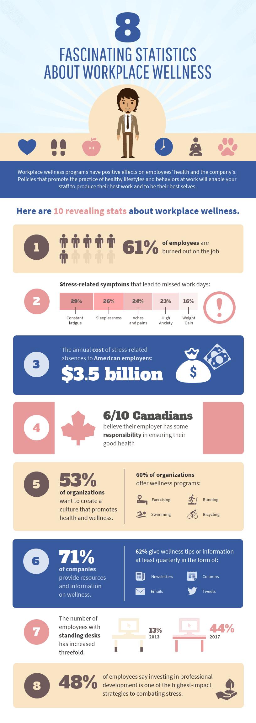 hr infographic