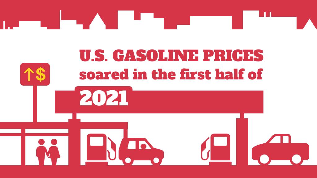 Rising Gas Prices blog header