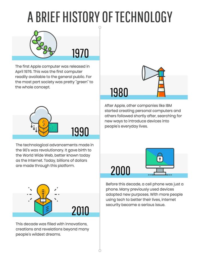 infographic-design-4
