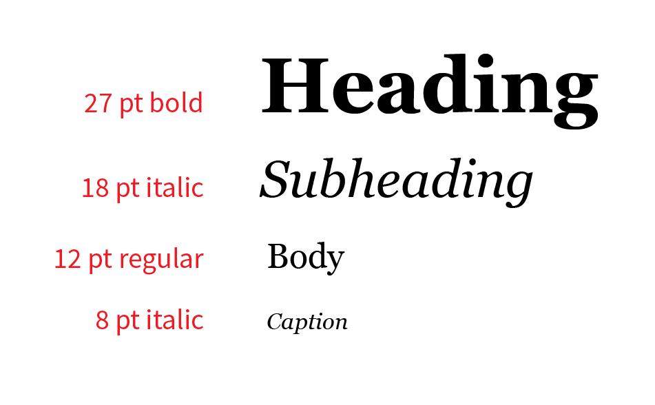 typographicScale-03