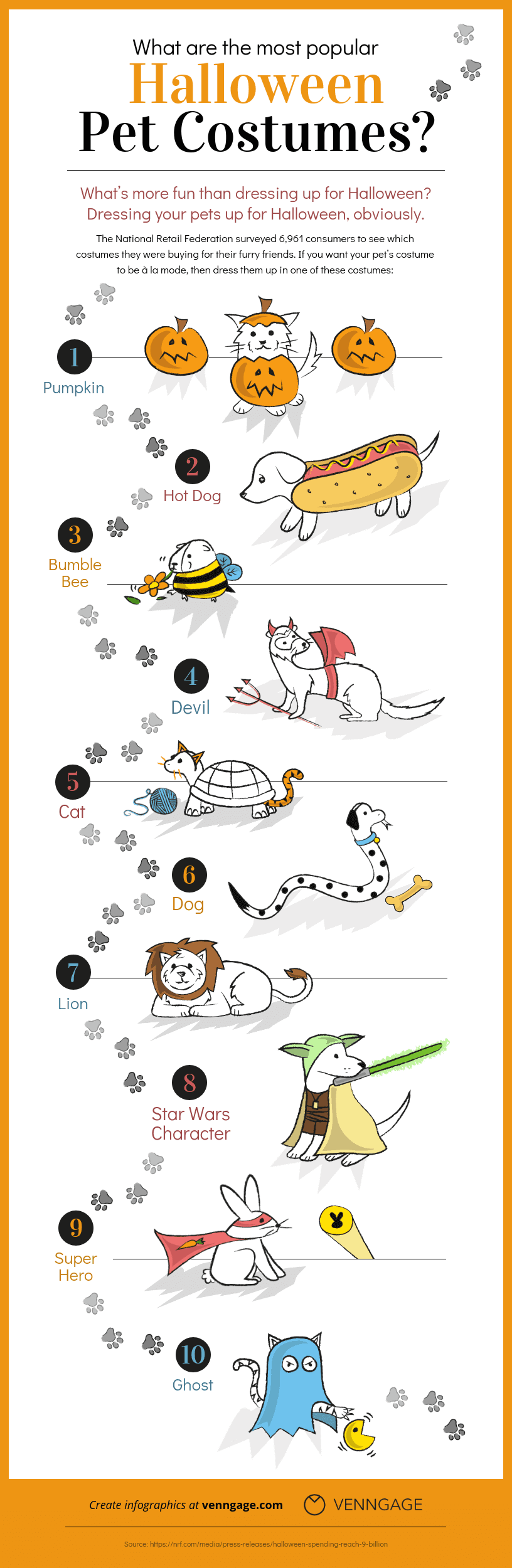 Funny Infographic Template for Halloween Costume Ideas