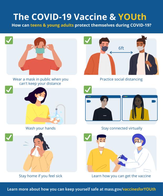 vaccine infographic