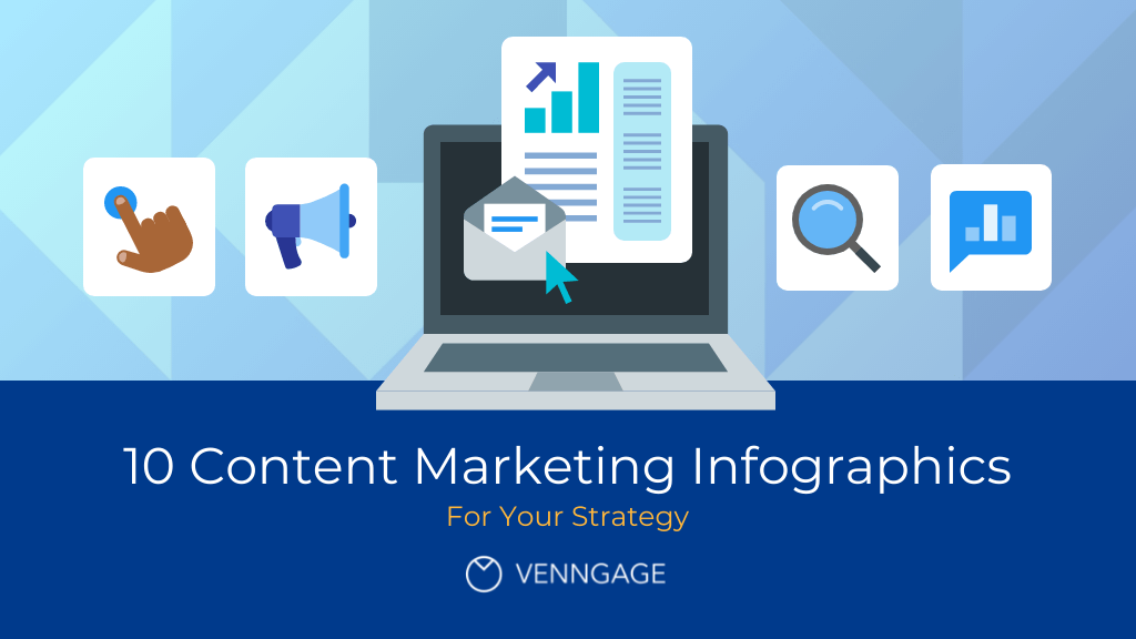 10 Content Marketing Infographics For Your Strategy Blog Header