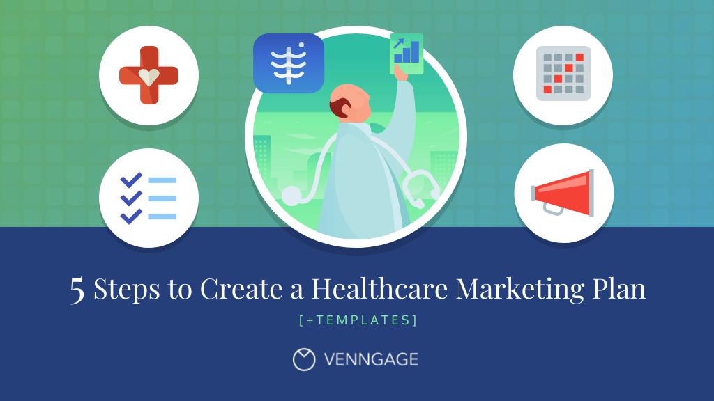 5 Steps To Create a Healthcare Marketing Plan [+Templates] Blog Header