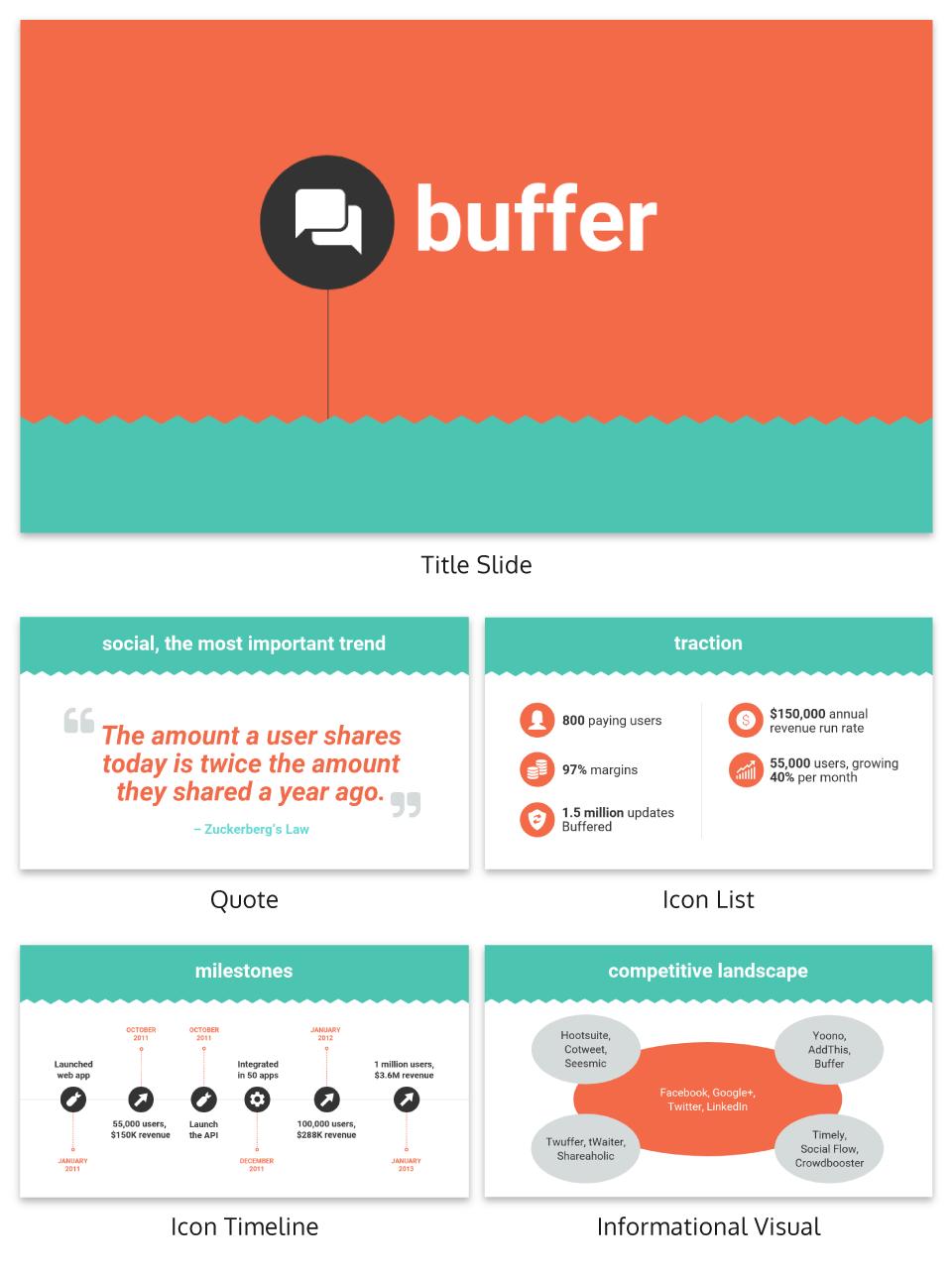 Buffer Pitch Deck