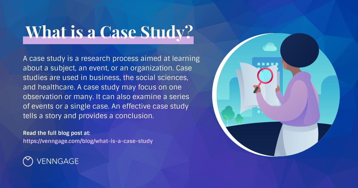 Case Study Definition LinkedIn Post