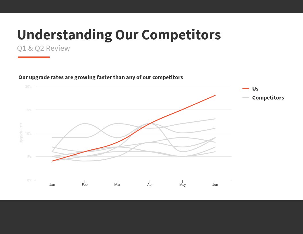 Competitor Analysis Chart Template