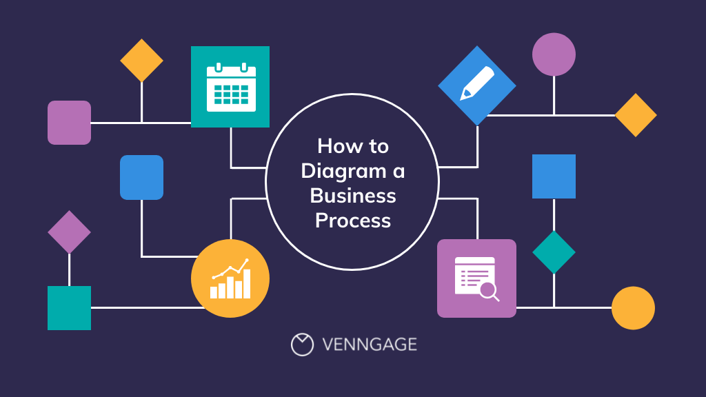 How to Diagram a Business Process [Process Diagramming Templates] Blog Header