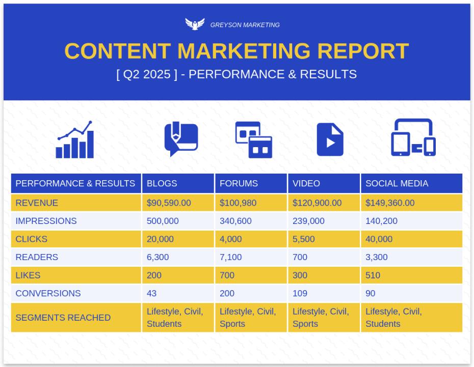 Modern Content Marketing Quarterly Report Template