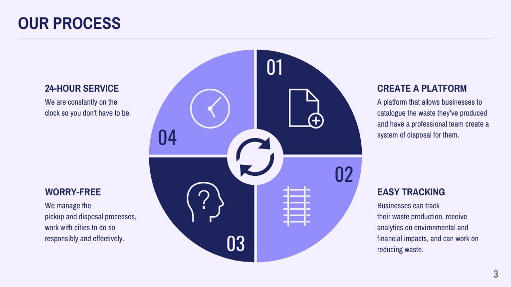 Purple Startup Financial Pitch Deck