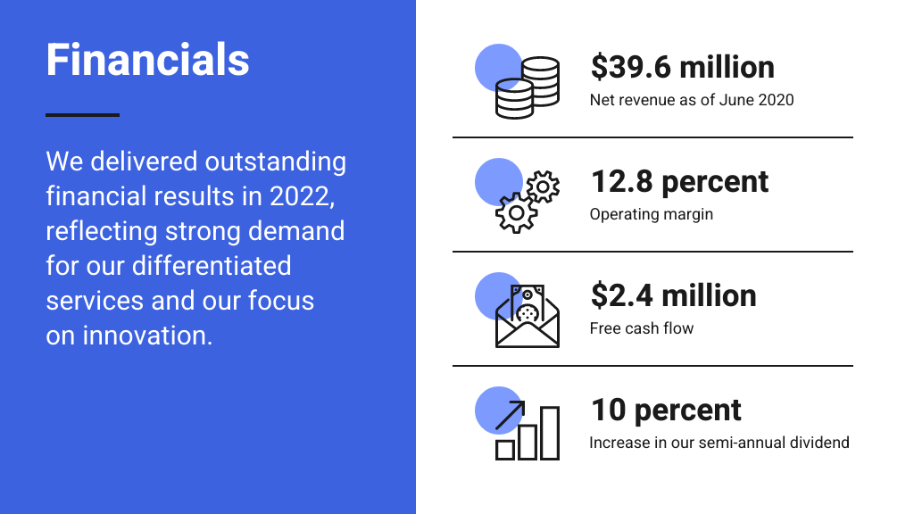 Sequoia Capital financial pitch deck