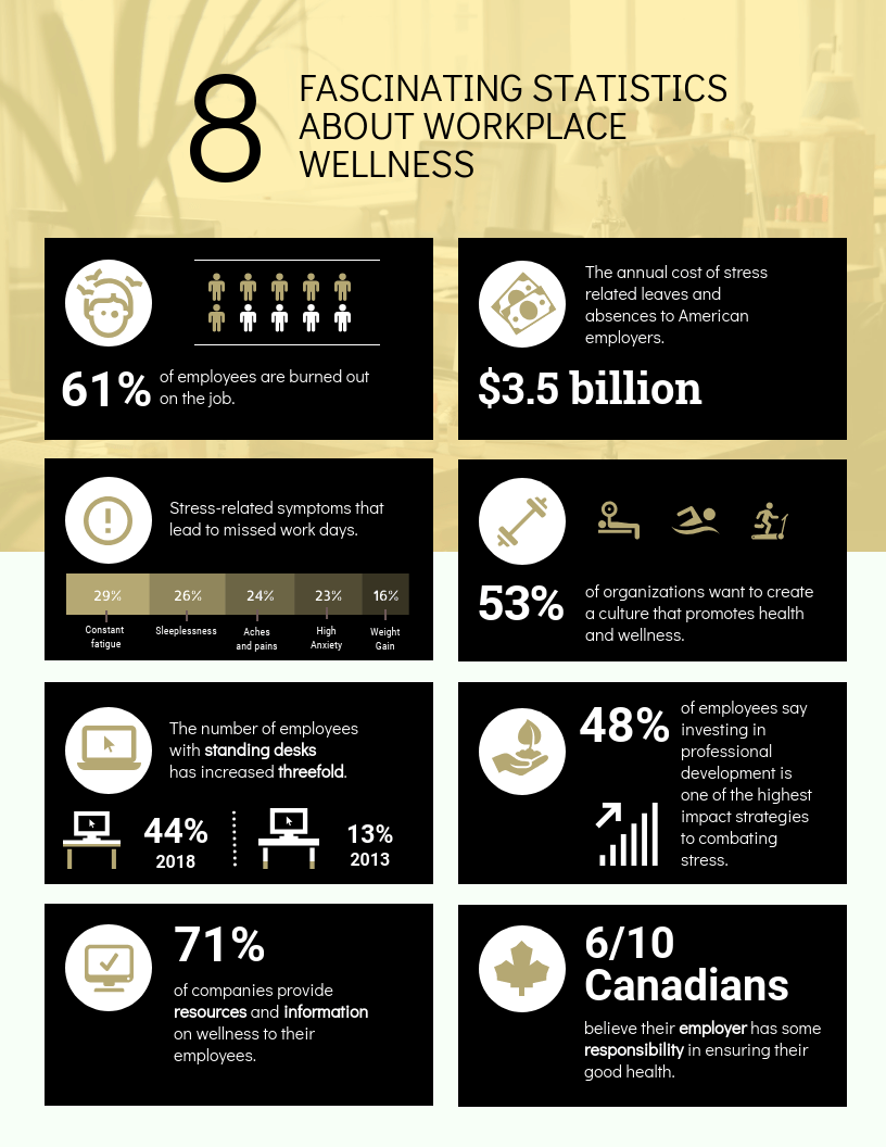 Sophisticated Workplace Wellness Infographic Template