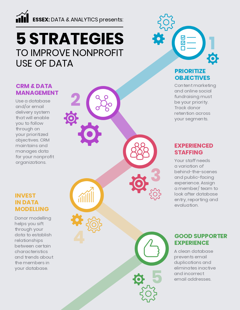 Strategy Infographic Template