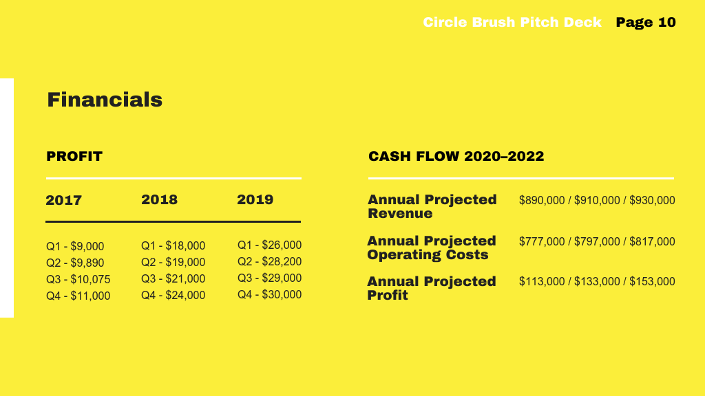 Yellow Startup Financial Pitch Deck